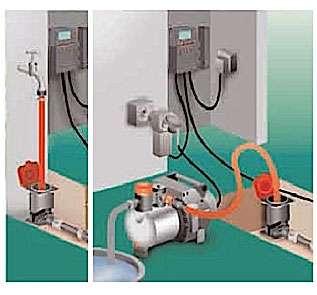Deux cas de figure : l'alimentation par robinet de jardin ou par pompe de surface, qui capte l'eau d'un puits ou d'une cuve de récupération. Les périodes d'arrosage sont gérées par un programmateur mural relié aux électrovannes. Dans l'exemple de droite, l'appareil est couplé à un pluviomètre. © Gardena