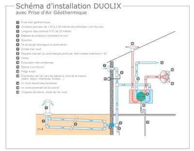 Schéma d'installation d'une VMC. (Cliquez en bas à droite de l'image pour l'agrandir.) © DR