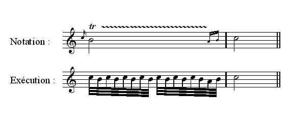 Le trille peut être suivi ou non d'une ligne ondulée, qui définit la longueur du trille. Sur la partition, le trille (tr) est sur la note si (Notation), le musicien doit donc battre rapidement entre les notes si et do, le temps indiqué par la ligne ondulée. © Yves30, GNU