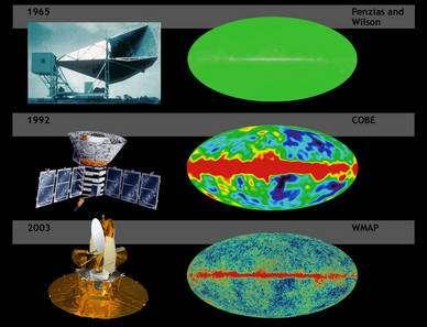 Les observations du rayonnement de fond de 1965 à 2003, le gain en détails est frappant. Crédit : Nasa