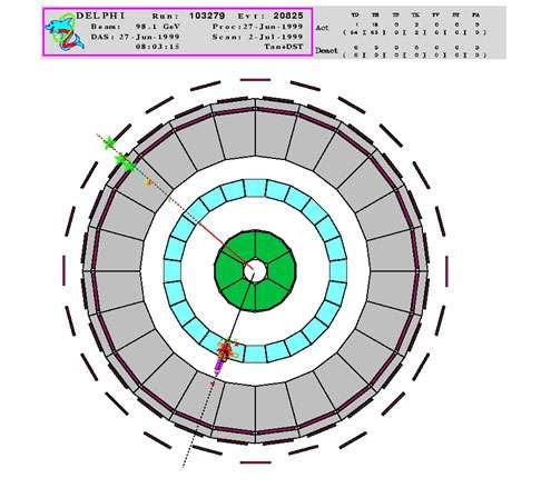 Fig. 11 : reconstitution graphique dans le détecteur DELPHI de la désintégration d'une paire W+W- en deux leptons chargés (un positron et un muon) et une paire neutrino anti-neutrino indétectable : seules sont reconstruites les trajectoires des leptons chargés.