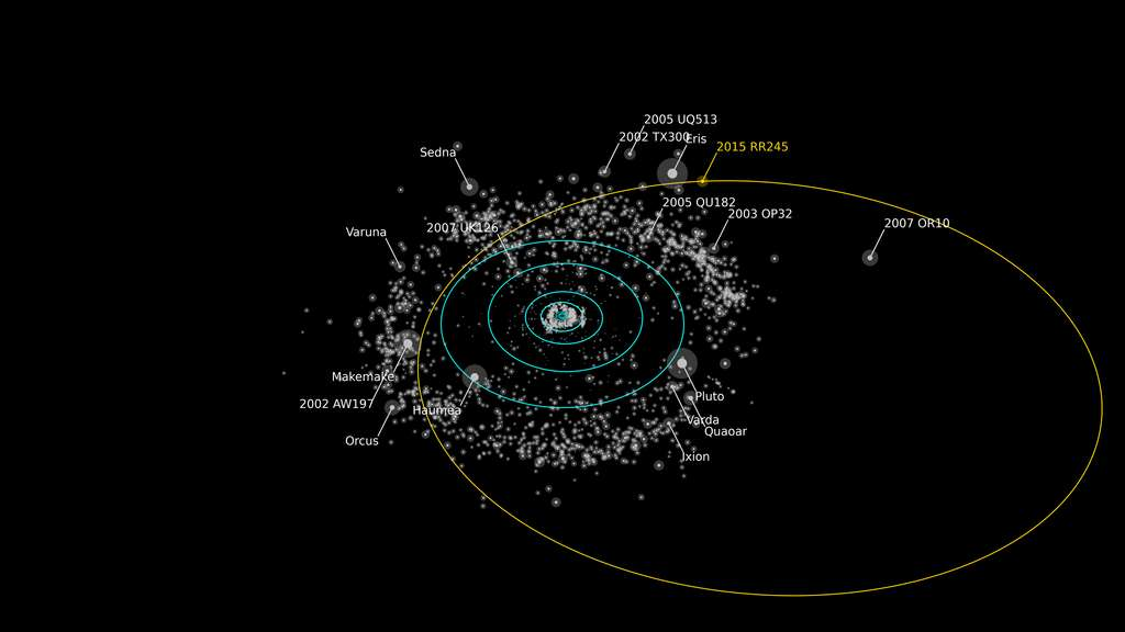 L'orbite de 2015 RR245 est en orange sur ce schéma. La planète naine se dirige vers son périhélie qu'elle atteindra en 2096. Les orbites bleues sont celles des géantes gazeuses du Système solaire. Les principales planètes naines, comme Éris et Sedna, sont représentées mais aussi d'autres TNO. © Alex Parker, OSSOS team