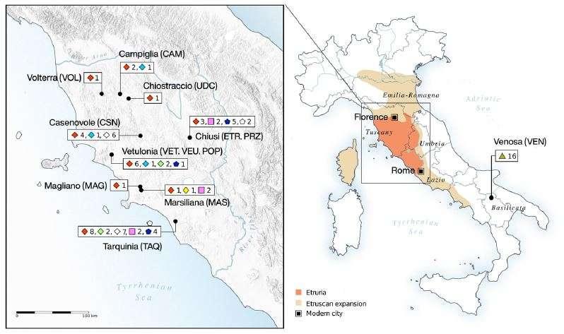 Répartition géographique des Étrusques au niveau de la péninsule italienne. Les individus échantillonnés sur chaque site archéologique sont localisés sur le panneau de gauche. © Posth et al., 2021
