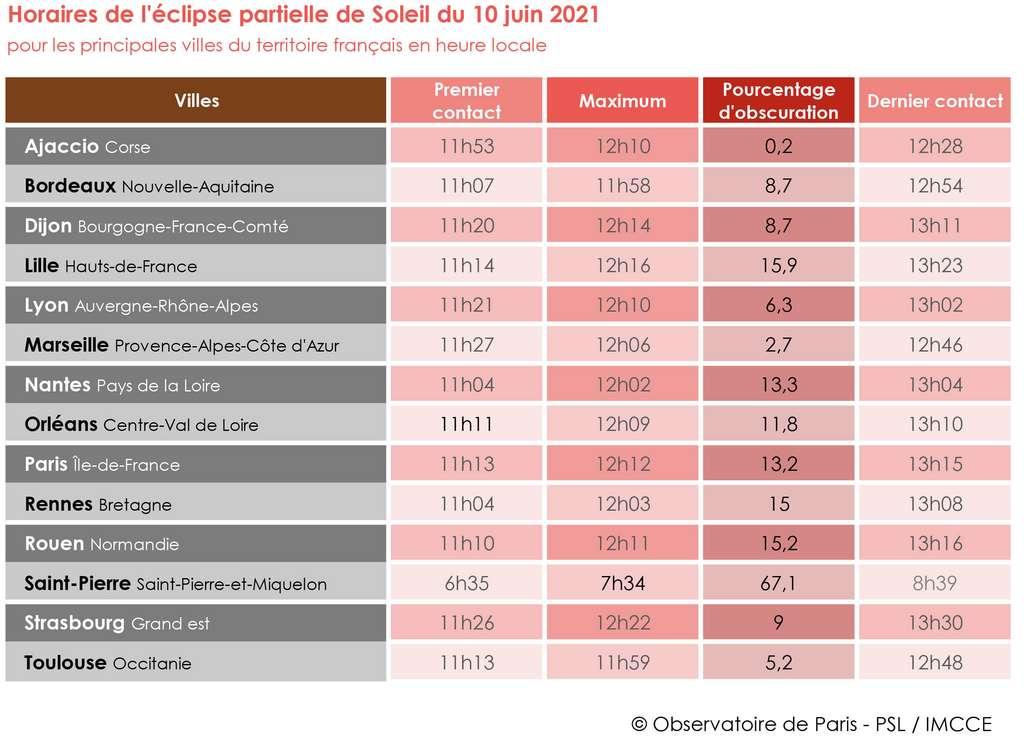 Début, maximum et fin de l'éclipse partielle du Soleil dans plusieurs grandes villes de France et territoires situés dans la zone de visibilité ce 10 juin 2021. © IMCCE, PSL, Observatoire de Paris