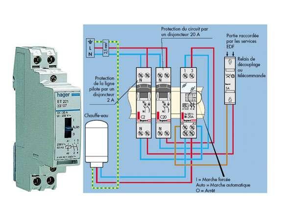 Le contacteur comporte trois commandes sélectionnables par curseur : marche automatique (Auto), forcée (1), arrêt (O). © Hager et Volta Électricité