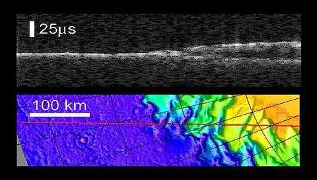 En haut : les données de Marsis ; En bas : la topologie de la région étudiée Au Pôle Nord, le radar MARSIS a découvert une couche de glace pure de 1.8 kilomètre de hauteur (Crédits : ESA)