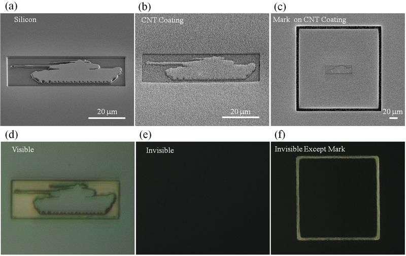 Quelques images obtenues derrière un microscope. Un dessin a été gravé sur une plaque de silicium et laissé tel quel (photos a et d), recouvert de nanotubes de carbone (CNT, photos b et e). En c et f, le char d'assaut a été recouvert de nanotubes mais entouré d'un cadre sans nanotubes. Les images a, b et c sont obtenues au microscope électronique, les images d à f à l'aide d'un microscope optique. © L. Jay Quo et al.