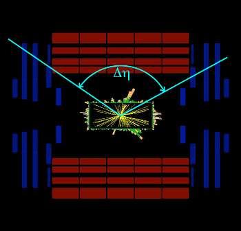 Un schéma avec une coupe longitudinale de CMS. Les collisions de protons produisent des jets de particules dont les trajectoires sont en jaune au centre de l'image. L'angle est ici donné pour deux paires de particules ayant des trajectoires (jaune) selon un plan longitudinal. © Cern