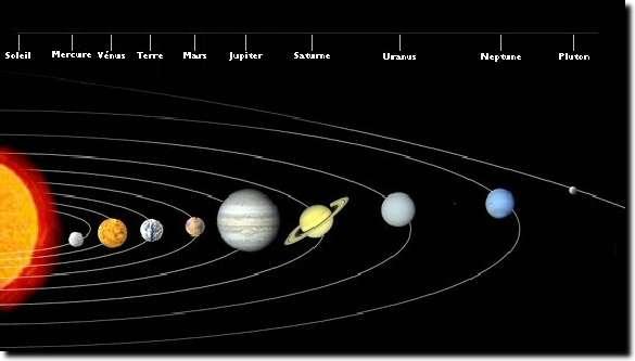 Le Système solaire. © Domaine public