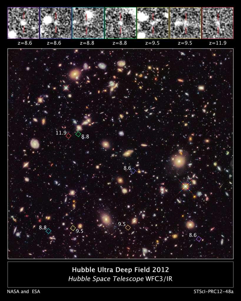 Sur cette photo prise en infrarouge lors de la campagne d'observations du HUDF en 2012, on voit 7 galaxies (losanges colorés) dont les décalages spectraux ont des valeurs record. Ces décalages spectraux sont donnés avec des valeurs d'un paramètre noté Z comme il est d'usage. Une valeur élevée révèle un éloignement important. © Nasa, Esa, Caltech, R. Ellis, HUDF 2012 Team