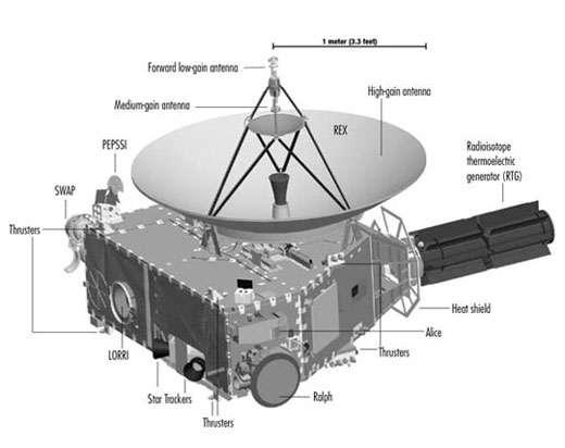 Description d'ensemble détaillée de la sonde New Horizons. © Nasa
