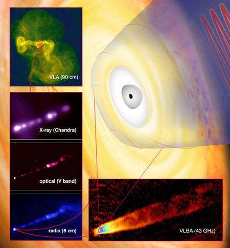 Cliquer pour agrandir. Le zoom du VLBA porte sur l'extrémité du jet de M87 déjà étudié en X par Chandra. On le voit en bas à droite. Le disque d'accrétion et la base du jet de matière sont bien visibles en radio. Crédit : Bill Saxton, NRAO/AUI/NSF