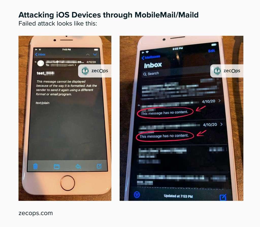 Quand une attaque est réussie, l'utilisateur ne le sait pas. Quand elle échoue, les emails apparaissent avec les mentions ci-dessous © Zecops