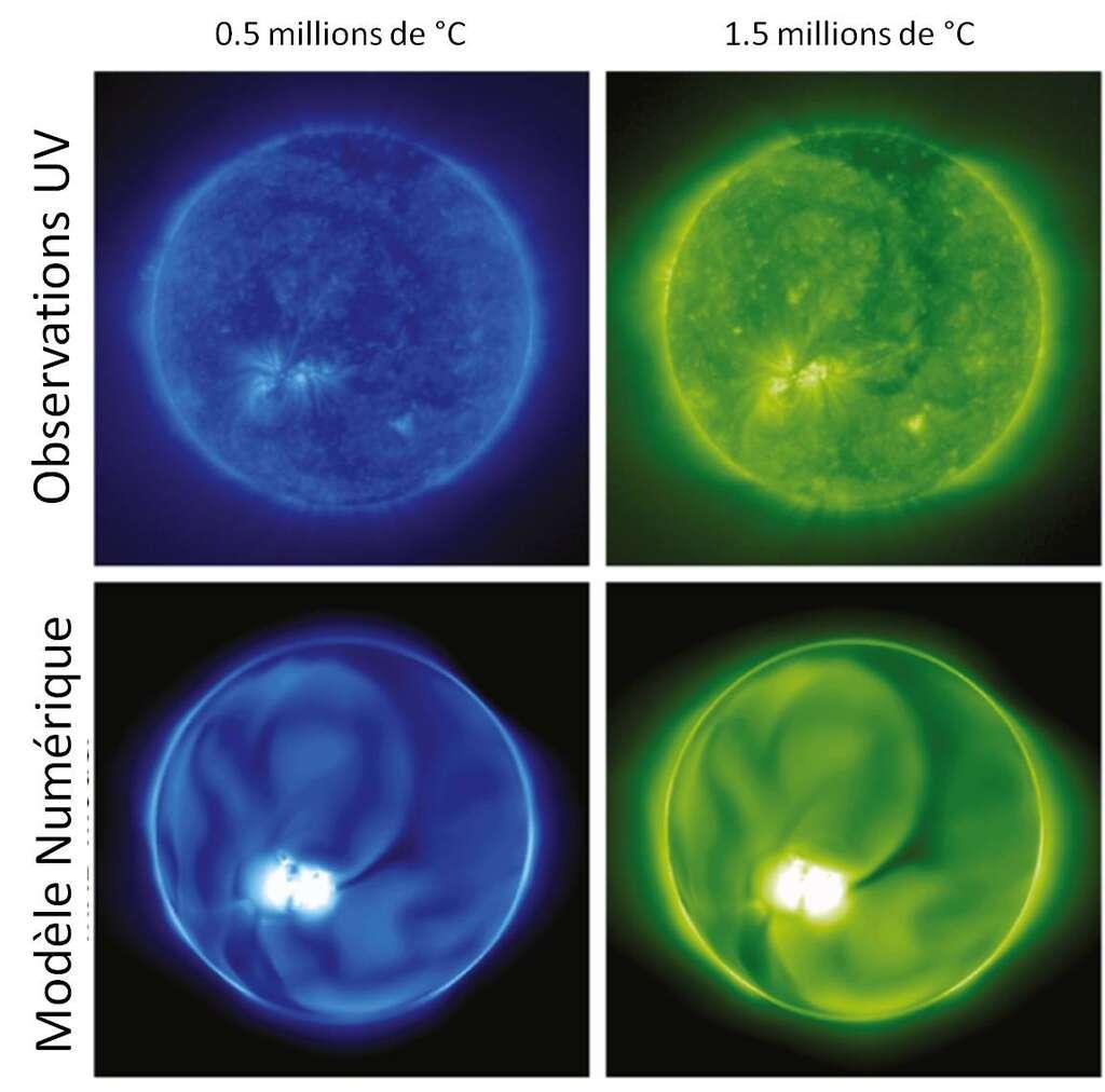 L'atmosphère solaire a été observée par le satellite Soho dans différentes longueurs d'onde (images du haut). Cela a permis de déterminer la répartition de la matière solaire à différentes températures. La reconstruction numérique de l'intensité lumineuse (en bas) a ensuite été réalisée à l'aide d'une simulation numérique. Une région active est aisément identifiée en blanc à la fois dans les observations et dans le modèle numérique. © Soho, ESA, image adaptée de Riley et al., Solar Physics, 2011