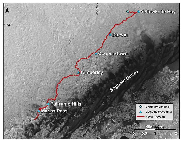 En rouge, parcours de Curiosity depuis son site de départ Bradbury (étoile en haut à droite sur l'image). La région sombre est celle des « dunes de Bagnold » sur les contreforts du mont Sharp. Le rover visitera la dune n°1 à l'extrémité gauche de la formation. Les précédents prélèvements ont été réalisés sur le site Marias Pass (en bas à gauche sur l'image). © Nasa, JPL-Caltech, University of Arizona