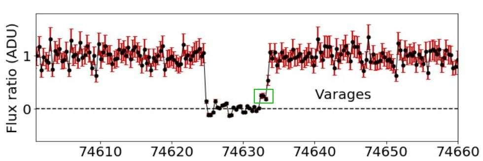Flux normalisé de l'étoile en fonction du temps, vu par l'observatoire de Varages. Les 3 points intermédiaires avant l'émersion sont à l'intérieur du rectangle vert, montrant un petit relief. © Rommel et al. (2021)