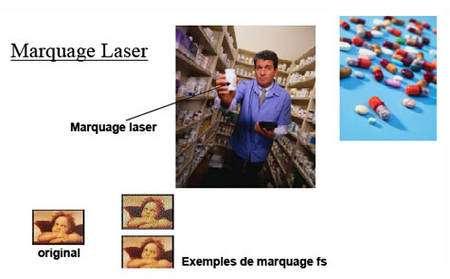 Figure 11 : illustration du domaine du marquage laser pour le marché pharmaceutique