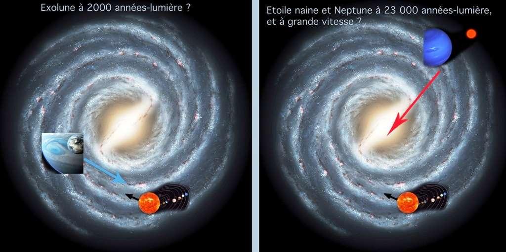 Cette figure montre notre galaxie, la Voie lactée, vue du dessus. Le Soleil et le système solaire sont indiqués par la flèche noire. Le panneau de gauche montre le premier scénario, une planète gazeuse avec son exolune dans la banlieue du Système solaire (2.000 années-lumière de distance). Le panneau de droite montre le deuxième scénario, un système composé d'une étoile de faible masse et d'une planète de type Neptune à presque 23.000 années-lumière. Ce système serait animé d'une grande vitesse relative dans notre Galaxie. © IAP