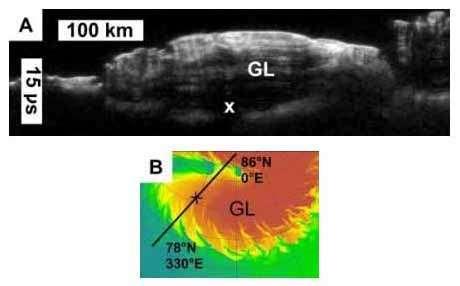 Image radar de subsurface (fig.A) au travers de la région de Gemina Lingula (fig.B), qui est comme une vue en coupe de la calotte polaire. En analysant la propagation du signal radar à l'intérieur de la glace, des scientifiques ont montré sa grande pureté. © Mars Reconnaissance Orbiter, Nasa, LPG