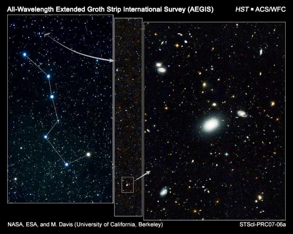 L'Extended Groth Strip observée par Hubble est une mince bande sur la voûte céleste non loin de la constellation de la Grande Ourse, comme le montre cette image. © Nasa-Esa