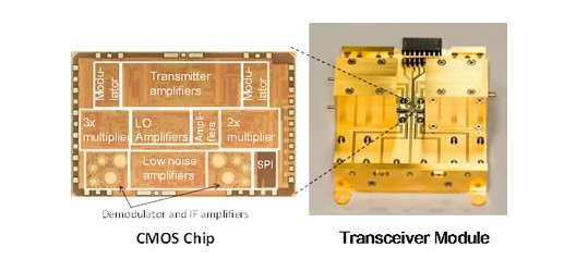 Pour créer un émetteur-récepteur sans fil à ondes millimétriques (transceiver module), Fujitsu et l'université de technologie de Tokyo ont fabriqué une puce électronique de type CMos (CMOS chip). © Fujitsu Laboratories, Tokyo Institute of Technology