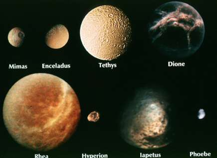 Un tableau comparatif des principales lunes de Saturne