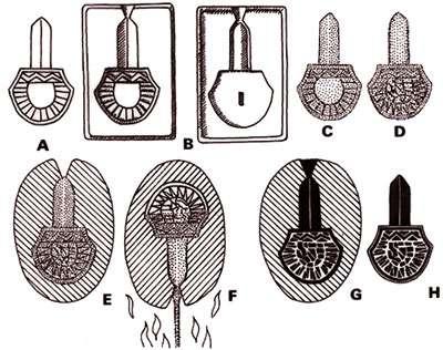 Schéma de la fabrication en série d'un ardillon de plaque-boucle. © UASD / M. Wyss.