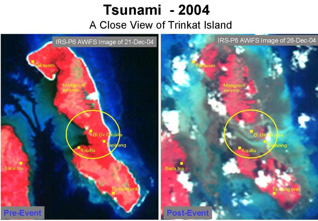 Vue rapprochée des îles Trinkat : avant et après