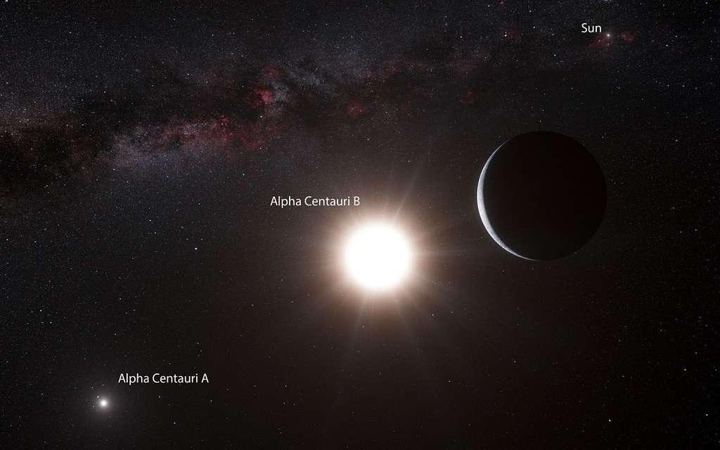 Vue d'artiste du système planétaire hypothétique le plus proche du nôtre tel que le verra peut-être la sonde du projet Starshot. À droite, une exoplanète tourne en 3,2 jours autour de son étoile, Alpha du Centaure B (Alpha Centauri B en latin) à seulement 6 millions de kilomètres, ce qui en fait assurément un monde invivable. Au loin, le compagnon de l'étoile, Alpha Centauri A, très semblable au Soleil, avec un type spectral G2. De type K1, Alpha Centauri B est juste un peu moins lumineuse que notre étoile. Plus loin, on reconnaît notre Soleil (Sun). © Eso