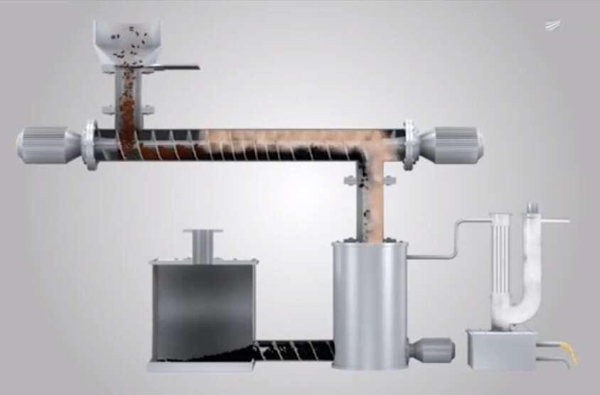 La biobatterie est basée sur le principe du reformage par catalyse thermique (thermo-catalytic reforming, ou TCR). De la matière organique est injectée par le haut et, après divers traitements, on récupère, à gauche, du biochar et à droite, de l'eau, un biocarburant et du biogaz. Voir la vidéo (3'12, en allemand) © Fraunhofer UMSICHT
