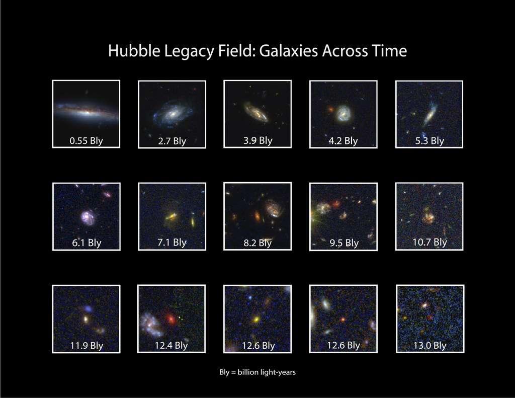 Quelques galaxies extraites du Hubble Legacy Field. Les premières en haut à gauche sont les plus proches de nous (Bly pour Billion light-year, milliard d'années-lumière). Elles sont aussi les plus développées comparativement aux plus lointaines (en bas à droite). © Nasa, ESA, G. Illingworth and D. Magee (University of California, Santa Cruz), K. Whitaker (University of Connecticut), R. Bouwens (Leiden University), P. Oesch (University of Geneva), and the Hubble Legacy Field team