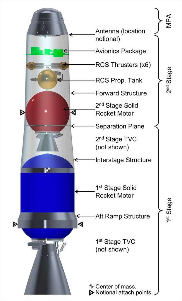 Concept à l'étude du MAV de la mission de retour d'échantillons martiens de la Nasa et de l'ESA. © Nasa, MSFC