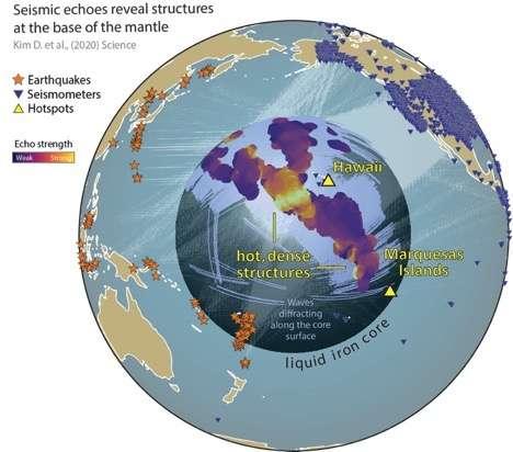 La carte établie par les chercheurs grâce au Sequencer, un nouvel algorithme développé par des astrophysiciens. Y sont marqués, les séismes étudiés (étoiles orange), les sismomètres qui les ont enregistrés (triangles bleus) et Hawaï et les îles Marquises (triangles jaunes). La puissance des échos est traduite par des couleurs allant du violet foncé au jaune. Et les structures chaudes et denses révélées apparaissent à la limite du noyau liquide en fer de la Terre. © D. Kim, V. Lekíc, B. Ménard, D. Baron and M. Taghizadeh-Popp, Science