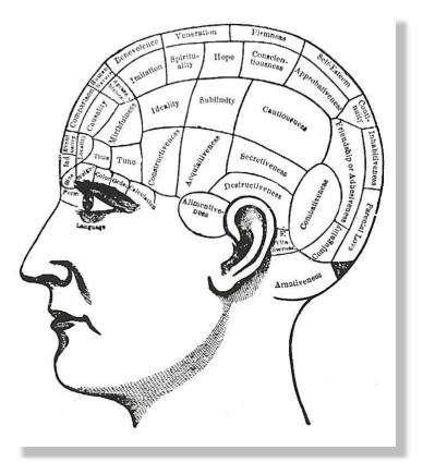 Carte phrénologique. En Accord avec les travaux de Gall et de ses disciples, les traits du comportement peuvent être mis en rapport avec la forme de différentes parties du crâne. © Clarke et O'Malley, 1968, Fig. 118