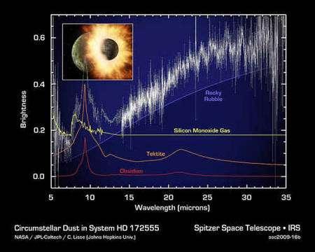 Cliquez pour agrandir. Dans l'infrarouge, la présence d'obsidienne (rouge), de tectites(orange) et de SiO(jaune) est bien visible vers une longueur d'onde de 10 microns. Crédit : NASA/JPL-Caltech/JHUAPL.