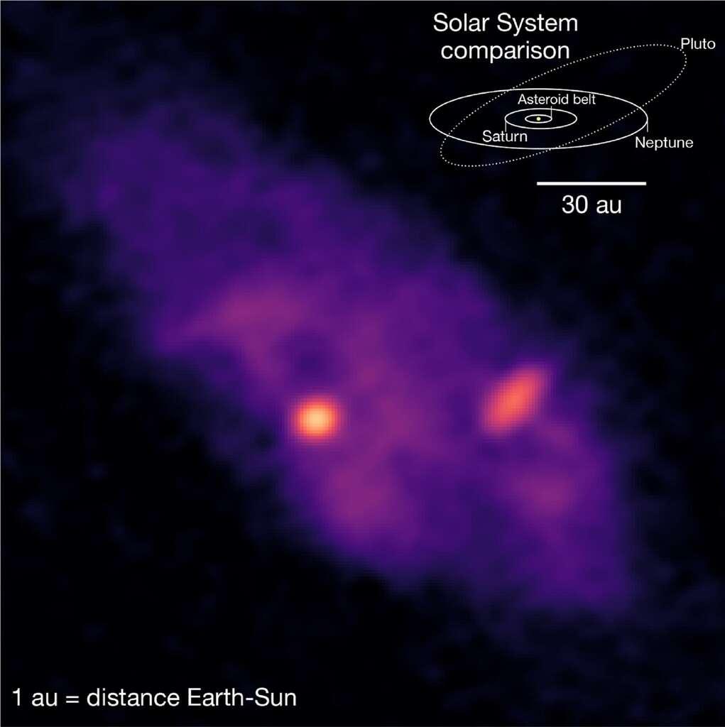 Les étoiles A1 et A2 du système binaire IRAS 16293-2422, enveloppées de disques de matière. © MPE