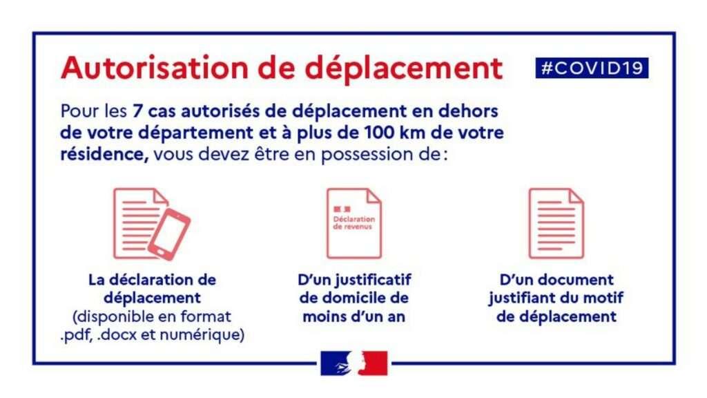 Sept cas sont autorisés pour sortir de son département et se déplacer à plus de 100 km © Ministère de l'Intérieur