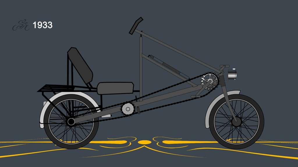 1933 : le vélo couché