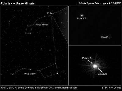 Le système triple de Polaris (Crédits : NASA, ESA, N.Evans et H.Bond)