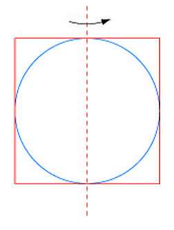 Schéma de la sphère S. © Éditions Flammarion