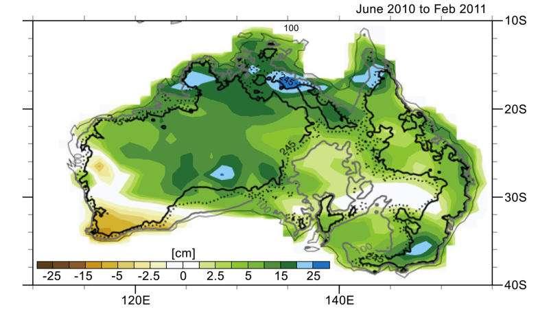 Le projet satellite Grace (Gravity Recovery and Climate Experiment) a permis d'élaborer cette carte, qui donne les variations de la masse de l'Australie entre juin 2010 et février 2011. Les zones en vert et bleu représentent les plus fortes augmentations de la masse, provoquées par des précipitations excessives. Les courbes de niveau indiquent différentes élévations de la surface terrestre.