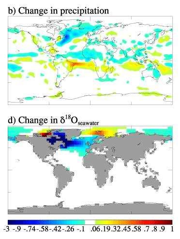 Résultats de la simulation de la réponse climatique à l'afflux d'eau froide dans la baie d'Hudson Sur les clichés a) et b) figurent les changements en terme de température et précipitations Sur les clichés c) et d) figurent les changements des paramètres simulés, comparés aux isotopes de l'oxygène (ou aux proxies de température et précipitations paléoclimatiques) (Crédits : NASA GISS)