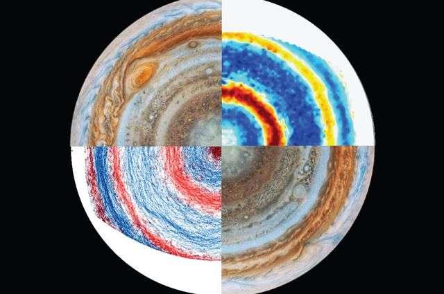 Diagonalement de gauche à droite et de bas en haut, des images du pôle sud de Jupiter vues par la sonde Cassini. En complément, des images avec des particules colorées traçant les courants et les bandes dans l'expérience réalisée en laboratoire. Les correspondances sont frappantes. © UCLA