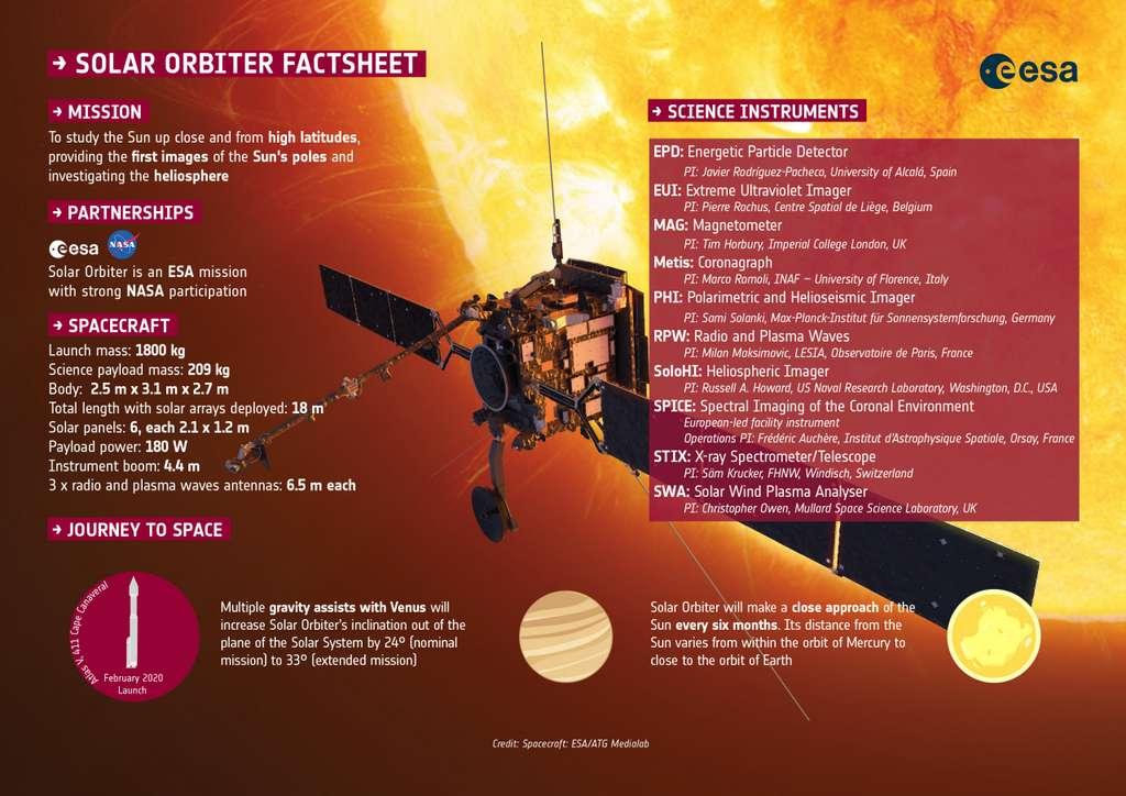 La sonde Solar Orbiter en chiffres. © ESA