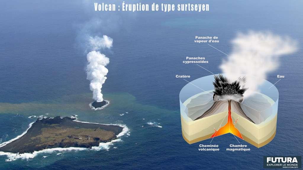 Les éruptions de type surtseyen. © Futura, Sémhur, CC by-sa 3.0