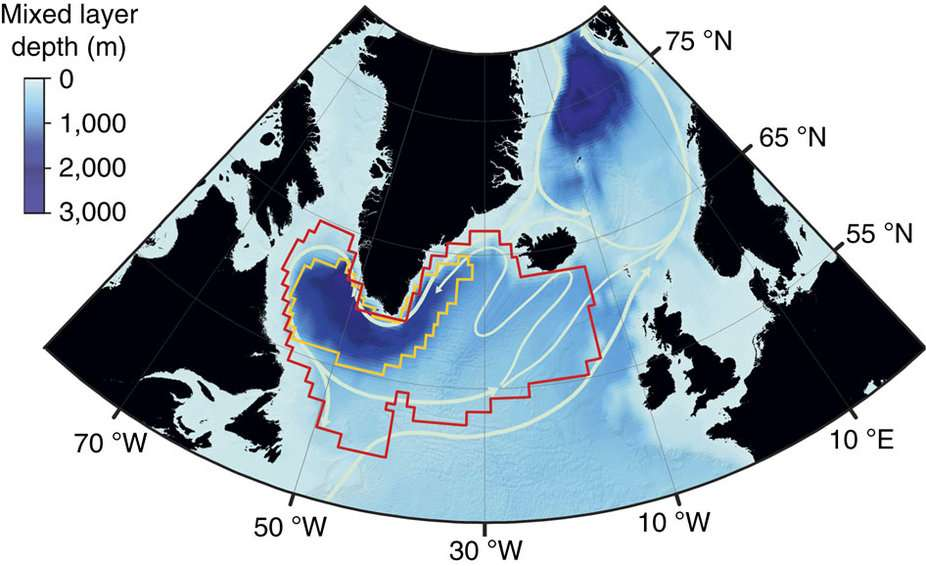 Les tonalités de bleu indiquent l'épaisseur de la couche d'eau mélangée par les mouvements verticaux entre la surface et la profondeur (Mixed layer depth), atteignant jusqu'à 3.000 m en mer du Labrador, entre le Groenland et le Canada. La ligne rouge indique la région étudiée et la ligne jaune délimite la zone où cette couche dépasse 1.000 m d'épaisseur. Les mouvements convectifs dans cette zone influencent les mouvements horizontaux en surface (lignes blanches). À l'inverse, les courants de surface (au nord, la gyre circumpolaire) favorisent (quand ils sont forts) les échanges verticaux ou les ralentissent (quand ils faiblissent). © Giovanni Sgubin, Epoc
