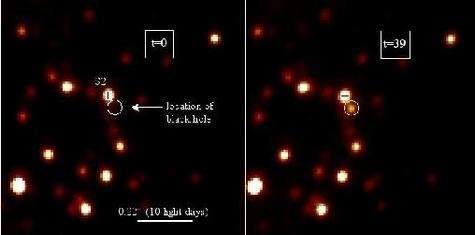 Figure 1. A quelques minutes près, un flash lumineux apparaît (ici à 1.62 µm de longueur d'onde) puis disparaît à l'endroit exact où git un trou noir au centre de notre Galaxie. (S2 est l'étoile orbitant autour du trou noir qui a récemment permis d'en estimer la masse