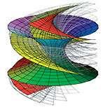 """Transformation d'une surface caténoïde en surface hélicoïde. Déjà conceptualisée par le mathématicien Euler en 1740, puis par Joseph Plateau au XIXème siècle, cette forme géométrique est par définition une surface dite minimale , en forme de """"diabolo"""", comprise en ceux cercles superposés. Elle correspond, sur le plan physique, à la forme stable que prendra un film de savon étiré entre les deux cercles, de façon à ce que l'énergie de tension appliquée au film soit minimalisée. L'analyse mathématique complexe des surfaces minimales n'a été formalisée que cent ans plus tard. On peut ainsi transformer, à surface constante, un caténoïde en hélicoïde. © Konrad Polthier, T-U Berlin"""