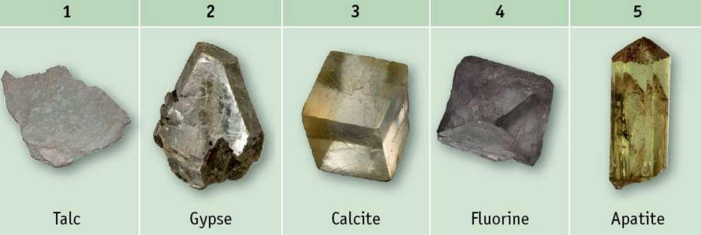 L'échelle de Mohs se base sur la dureté de certaines gemmes, du talc (faible dureté) au diamant (très grande dureté).