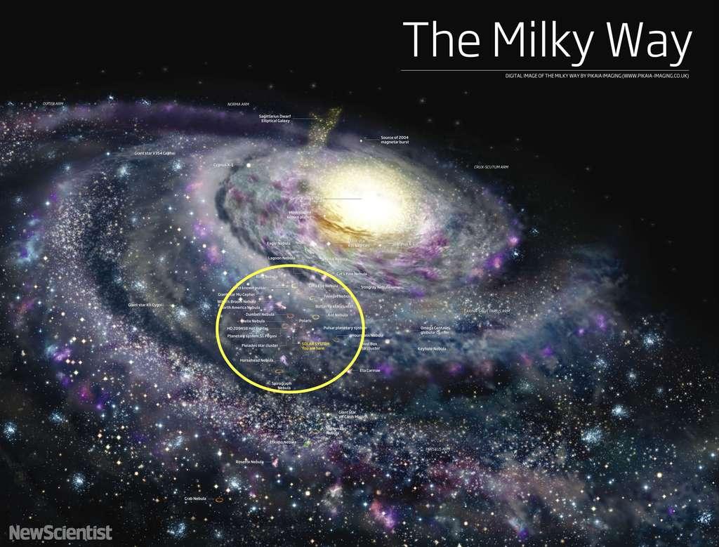 Visuel de notre galaxie, la Voie lactée. Le Soleil et ses planètes (solar system/you are here, en jaune sur la carte) sont situés à peu près à mi-chemin entre le bord de la galaxie et le bulbe central. © New Scientist